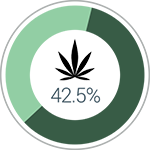 resist drugs